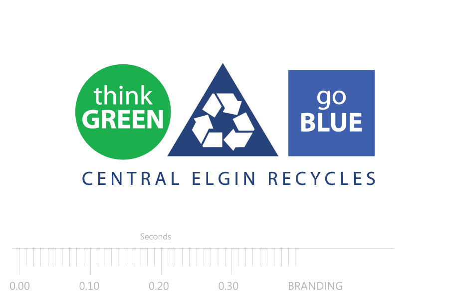 think-green-go-blue