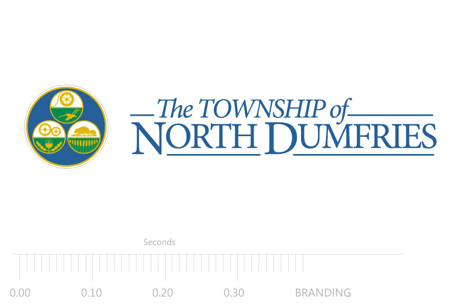 township-north-dumfries